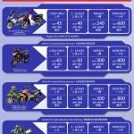 レンタルバイク屋さんの料金表