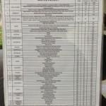 シャングリラタンジュンアルリゾートのタクシー料金表